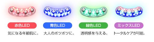 美ルルリバースの「LED光エステ」